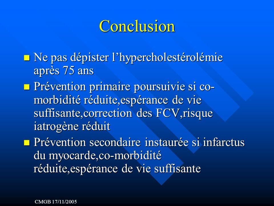 Conclusion Ne pas dépister lhypercholestérolémie après 75 ans Ne pas dépister lhypercholestérolémie après 75 ans Prévention primaire poursuivie si co- morbidité réduite,espérance de vie suffisante,correction des FCV,risque iatrogène réduit Prévention primaire poursuivie si co- morbidité réduite,espérance de vie suffisante,correction des FCV,risque iatrogène réduit Prévention secondaire instaurée si infarctus du myocarde,co-morbidité réduite,espérance de vie suffisante Prévention secondaire instaurée si infarctus du myocarde,co-morbidité réduite,espérance de vie suffisante CMGB 17/11/2005