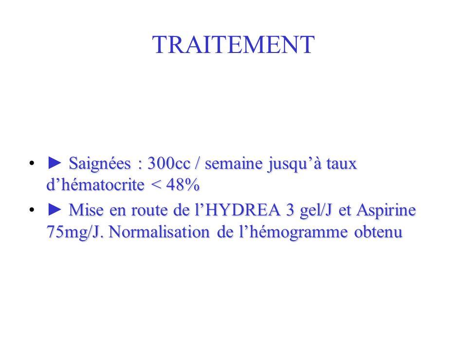 TRAITEMENT Saignées : 300cc / semaine jusquà taux dhématocrite < 48% Saignées : 300cc / semaine jusquà taux dhématocrite < 48% Mise en route de lHYDRE