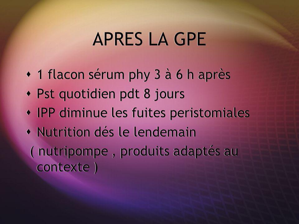 APRES LA GPE 1 flacon sérum phy 3 à 6 h après Pst quotidien pdt 8 jours IPP diminue les fuites peristomiales Nutrition dés le lendemain ( nutripompe,