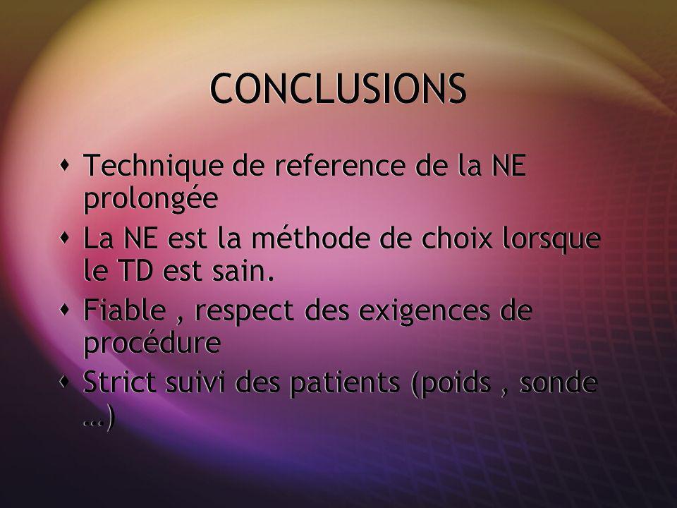 CONCLUSIONS Technique de reference de la NE prolongée La NE est la méthode de choix lorsque le TD est sain. Fiable, respect des exigences de procédure