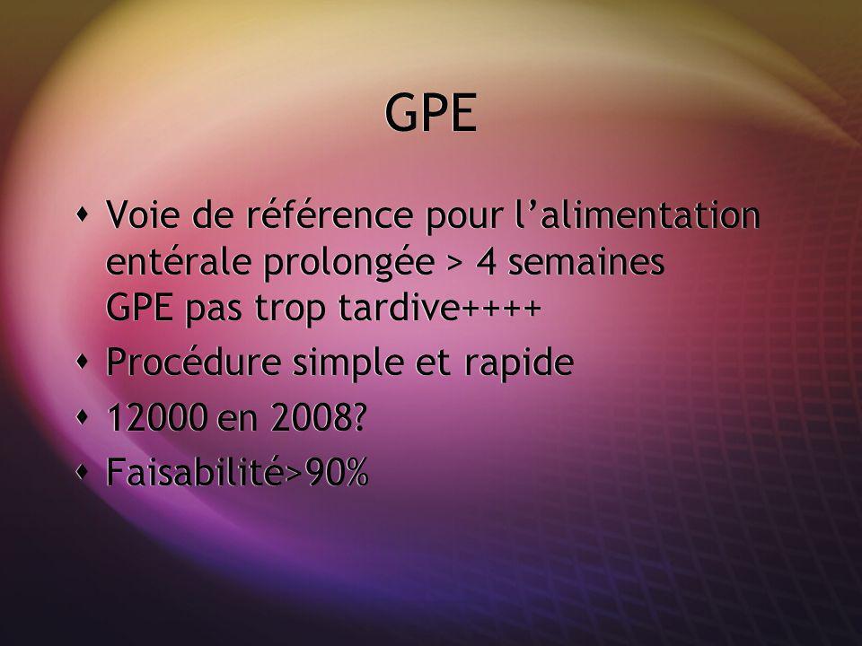 GPE Voie de référence pour lalimentation entérale prolongée > 4 semaines GPE pas trop tardive++++ Procédure simple et rapide 12000 en 2008? Faisabilit