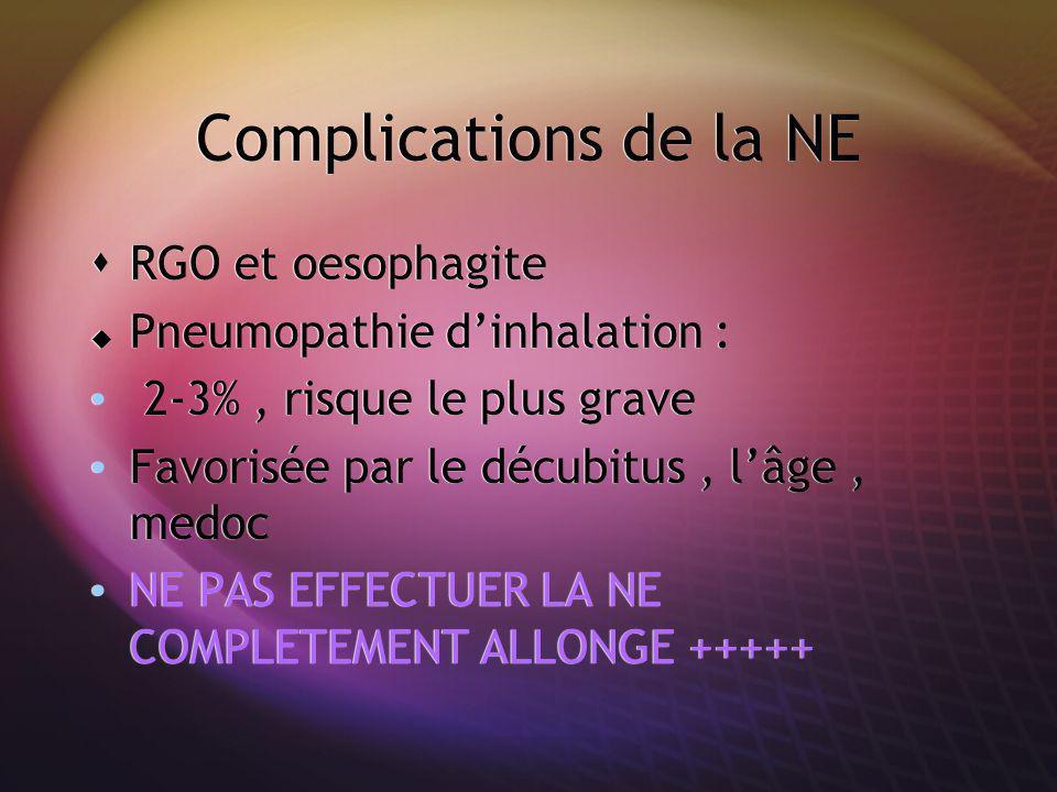 Complications de la NE RGO et oesophagite u Pneumopathie dinhalation : 2-3%, risque le plus grave Favorisée par le décubitus, lâge, medoc NE PAS EFFECTUER LA NE COMPLETEMENT ALLONGE +++++ RGO et oesophagite u Pneumopathie dinhalation : 2-3%, risque le plus grave Favorisée par le décubitus, lâge, medoc NE PAS EFFECTUER LA NE COMPLETEMENT ALLONGE +++++