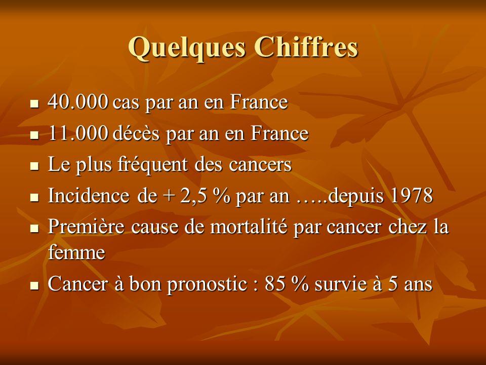 Quelques Chiffres 40.000 cas par an en France 40.000 cas par an en France 11.000 décès par an en France 11.000 décès par an en France Le plus fréquent