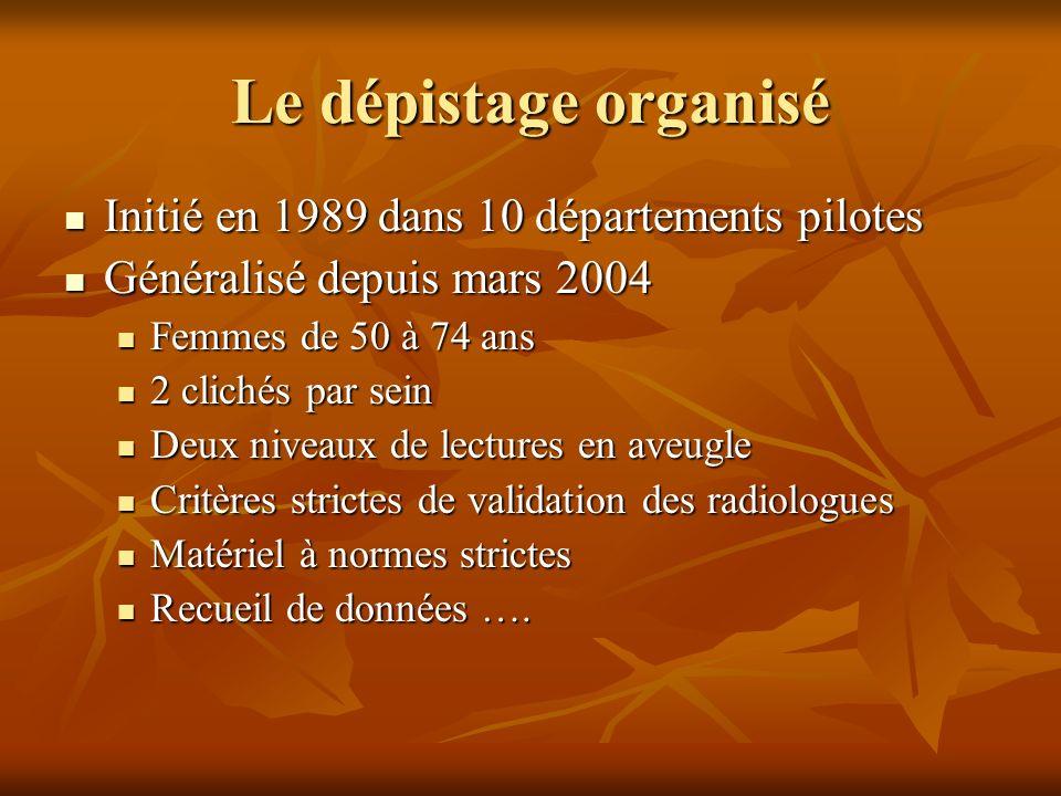 Le dépistage organisé Initié en 1989 dans 10 départements pilotes Initié en 1989 dans 10 départements pilotes Généralisé depuis mars 2004 Généralisé d