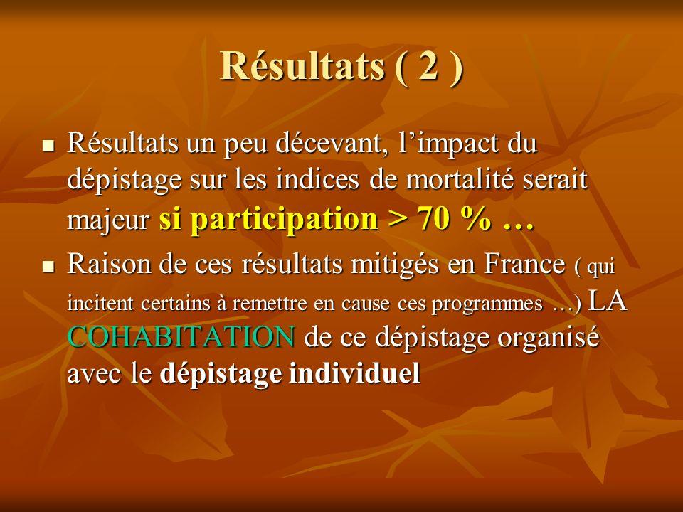 Résultats ( 3 ) Particularités PREOCCUPANTES du Pas De Calais : différentiel défavorable +++ PDC Particularités PREOCCUPANTES du Pas De Calais : différentiel défavorable +++ PDC