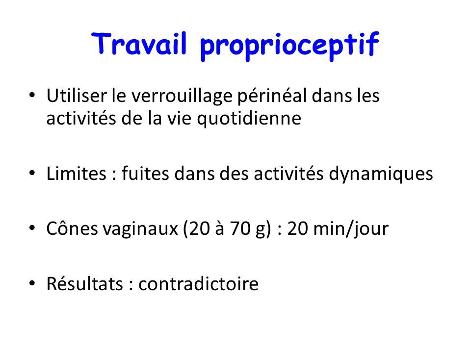 Travail proprioceptif Utiliser le verrouillage périnéal dans les activités de la vie quotidienne Limites : fuites dans des activités dynamiques Cônes