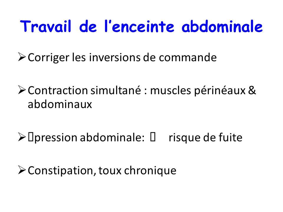 Travail de lenceinte abdominale Corriger les inversions de commande Contraction simultané : muscles périnéaux & abdominaux pression abdominale: risque