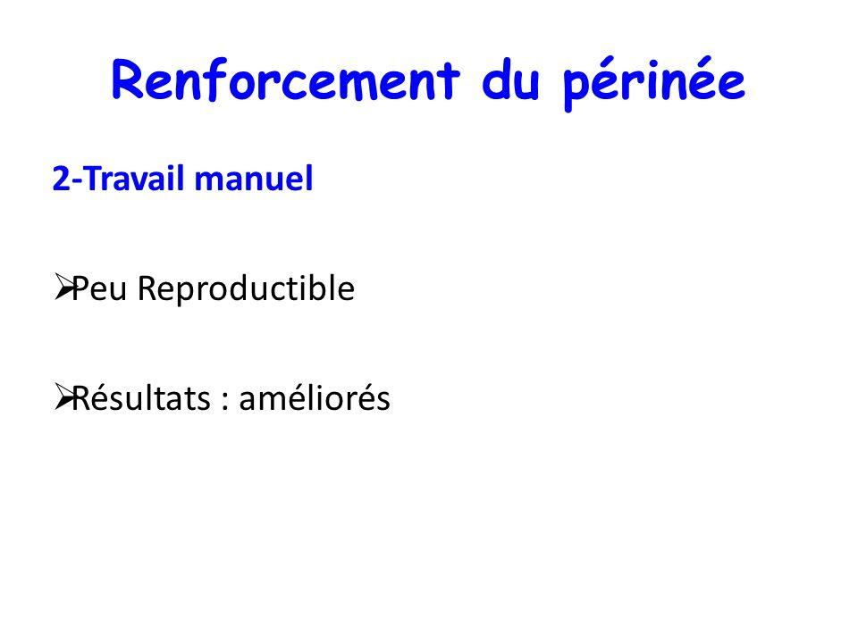 Renforcement du périnée 2-Travail manuel Peu Reproductible Résultats : améliorés