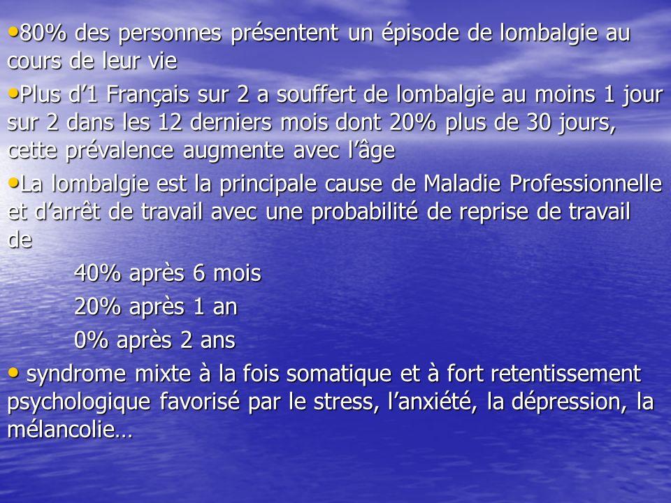 80% des personnes présentent un épisode de lombalgie au cours de leur vie 80% des personnes présentent un épisode de lombalgie au cours de leur vie Plus d1 Français sur 2 a souffert de lombalgie au moins 1 jour sur 2 dans les 12 derniers mois dont 20% plus de 30 jours, cette prévalence augmente avec lâge Plus d1 Français sur 2 a souffert de lombalgie au moins 1 jour sur 2 dans les 12 derniers mois dont 20% plus de 30 jours, cette prévalence augmente avec lâge La lombalgie est la principale cause de Maladie Professionnelle et darrêt de travail avec une probabilité de reprise de travail de La lombalgie est la principale cause de Maladie Professionnelle et darrêt de travail avec une probabilité de reprise de travail de 40% après 6 mois 20% après 1 an 0% après 2 ans syndrome mixte à la fois somatique et à fort retentissement psychologique favorisé par le stress, lanxiété, la dépression, la mélancolie… syndrome mixte à la fois somatique et à fort retentissement psychologique favorisé par le stress, lanxiété, la dépression, la mélancolie…
