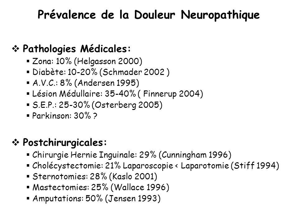 Prévalence de la Douleur Neuropathique Pathologies Médicales: Zona: 10% (Helgasson 2000) Diabète: 10-20% (Schmader 2002 ) A.V.C.: 8% (Andersen 1995) L