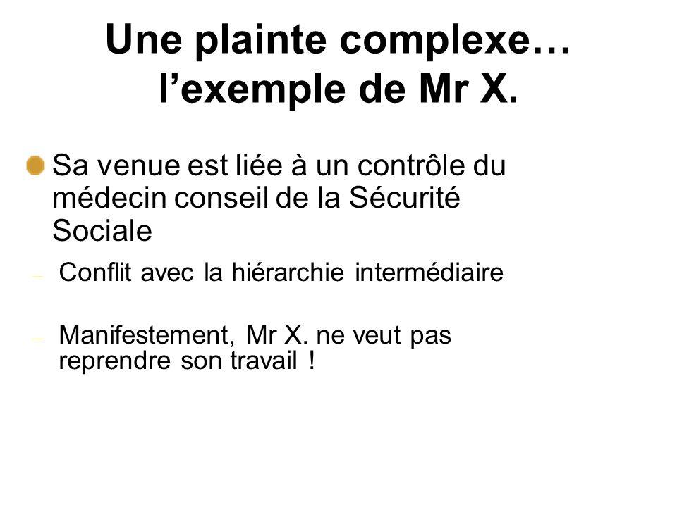Une plainte complexe… lexemple de Mr X. Sa venue est liée à un contrôle du médecin conseil de la Sécurité Sociale – Manifestement, Mr X. ne veut pas r