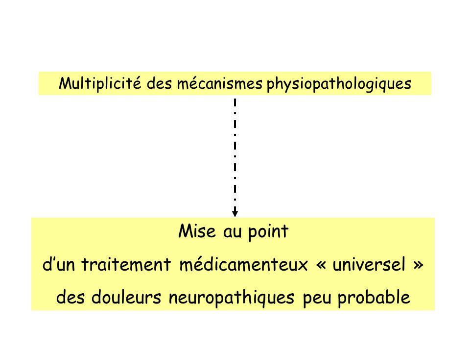 Multiplicité des mécanismes physiopathologiques Mise au point dun traitement médicamenteux « universel » des douleurs neuropathiques peu probable