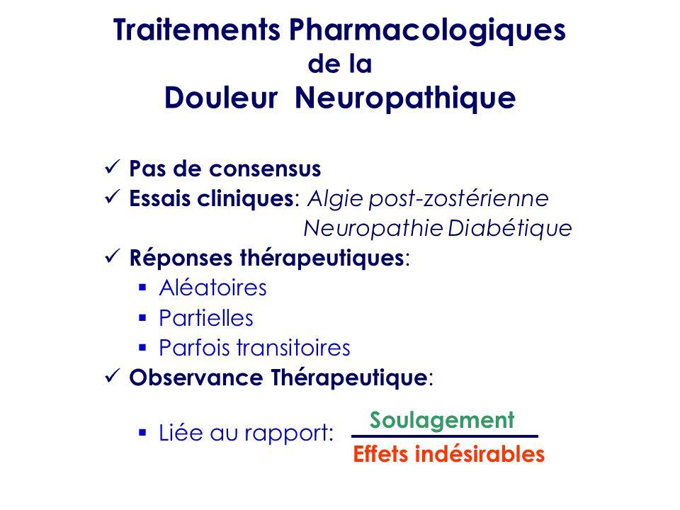 Traitements Pharmacologiques de la Douleur Neuropathique Pas de consensus Essais cliniques : Algie post-zostérienne Neuropathie Diabétique Réponses th