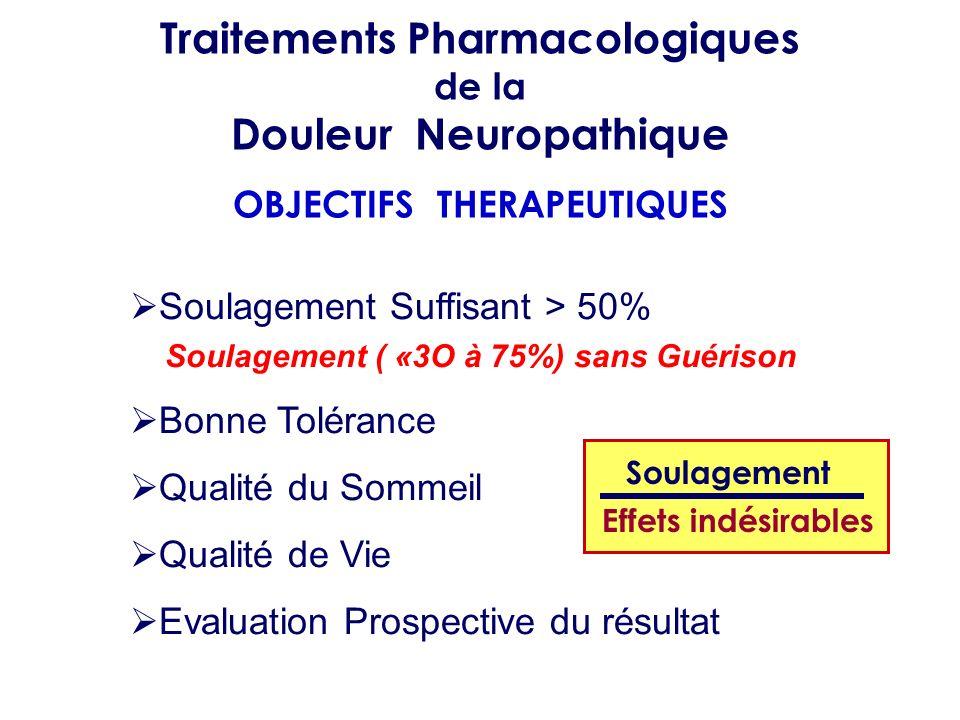 Traitements Pharmacologiques de la Douleur Neuropathique OBJECTIFS THERAPEUTIQUES Soulagement Suffisant > 50% Soulagement ( «3O à 75%) sans Guérison B