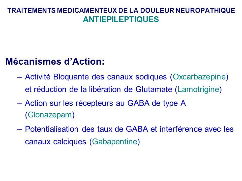 Mécanismes dAction: –Activité Bloquante des canaux sodiques (Oxcarbazepine) et réduction de la libération de Glutamate (Lamotrigine) –Action sur les r