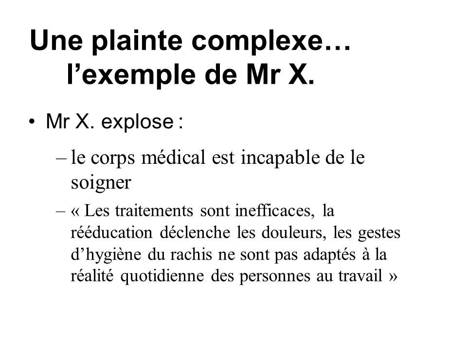Une plainte complexe… lexemple de Mr X. Mr X. explose : –« Les traitements sont inefficaces, la rééducation déclenche les douleurs, les gestes dhygièn
