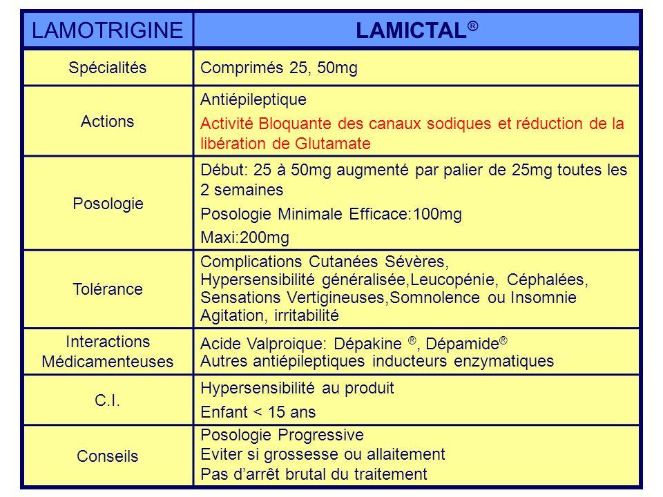 LAMOTRIGINELAMICTAL ® SpécialitésComprimés 25, 50mg Actions Antiépileptique Activité Bloquante des canaux sodiques et réduction de la libération de Gl