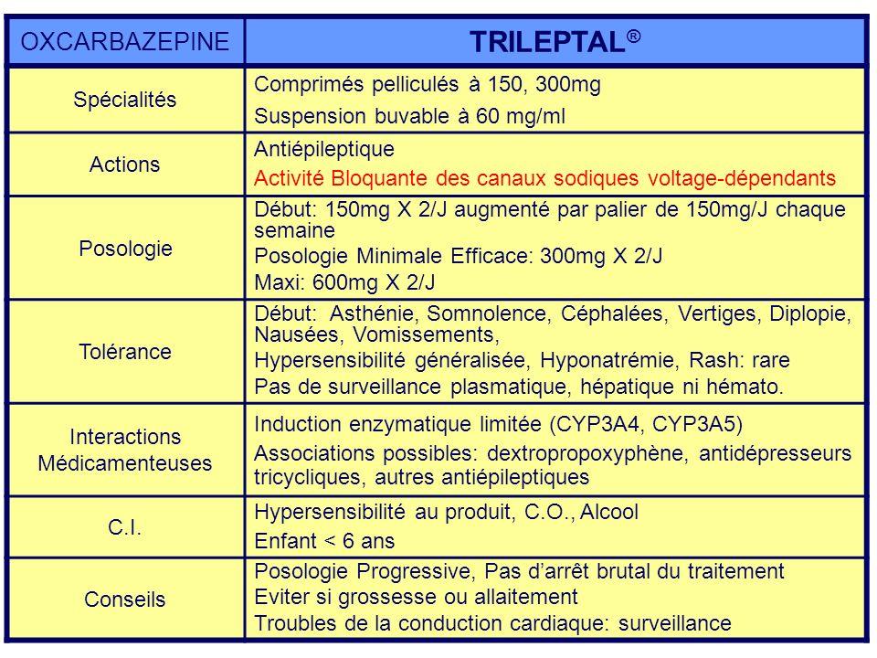 OXCARBAZEPINE TRILEPTAL ® Spécialités Comprimés pelliculés à 150, 300mg Suspension buvable à 60 mg/ml Actions Antiépileptique Activité Bloquante des c