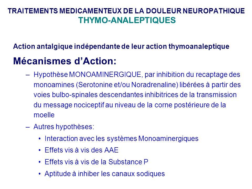 Action antalgique indépendante de leur action thymoanaleptique Mécanismes dAction: –Hypothèse MONOAMINERGIQUE, par inhibition du recaptage des monoami