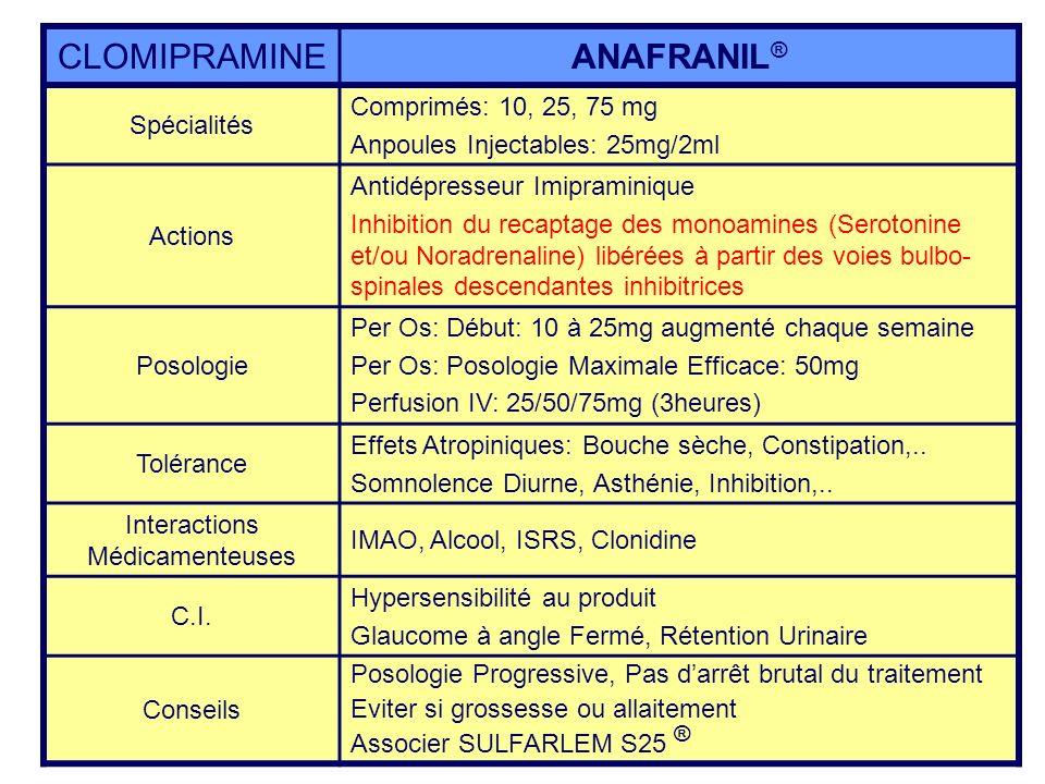 CLOMIPRAMINEANAFRANIL ® Spécialités Comprimés: 10, 25, 75 mg Anpoules Injectables: 25mg/2ml Actions Antidépresseur Imipraminique Inhibition du recapta