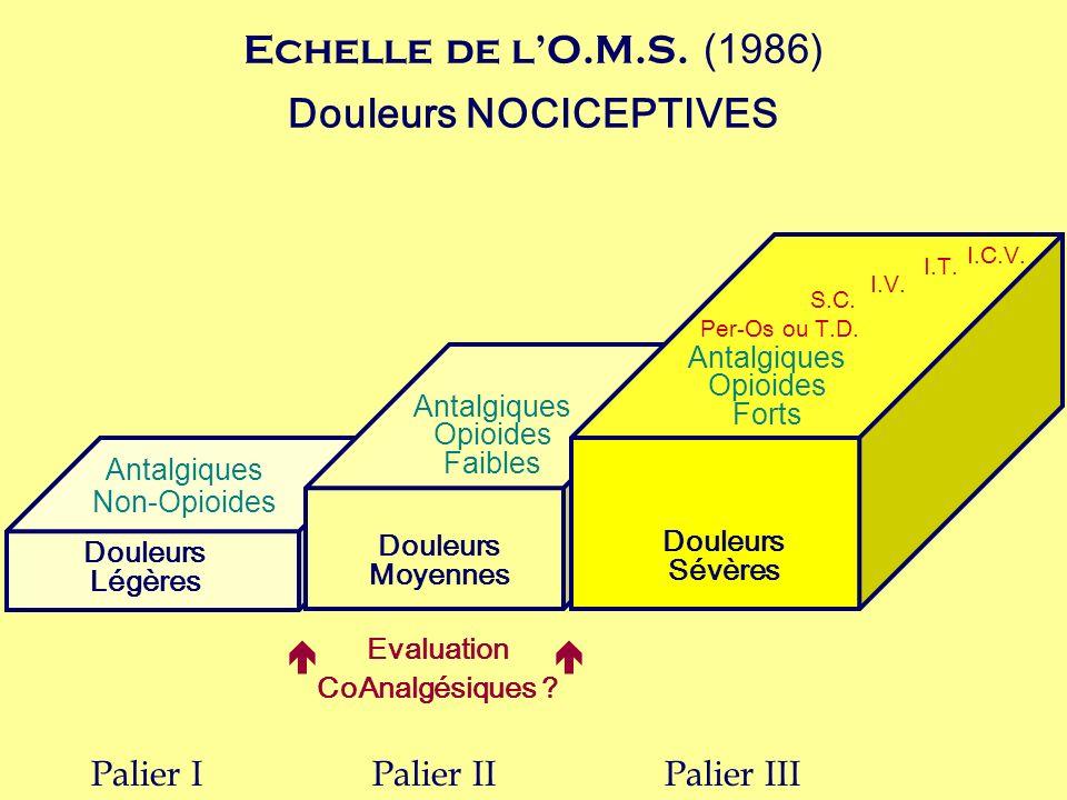 Echelle de lO.M.S. (1986) Douleurs NOCICEPTIVES Douleurs Légères Antalgiques Non-Opioides Douleurs Moyennes Antalgiques Opioides Faibles Douleurs Sévè