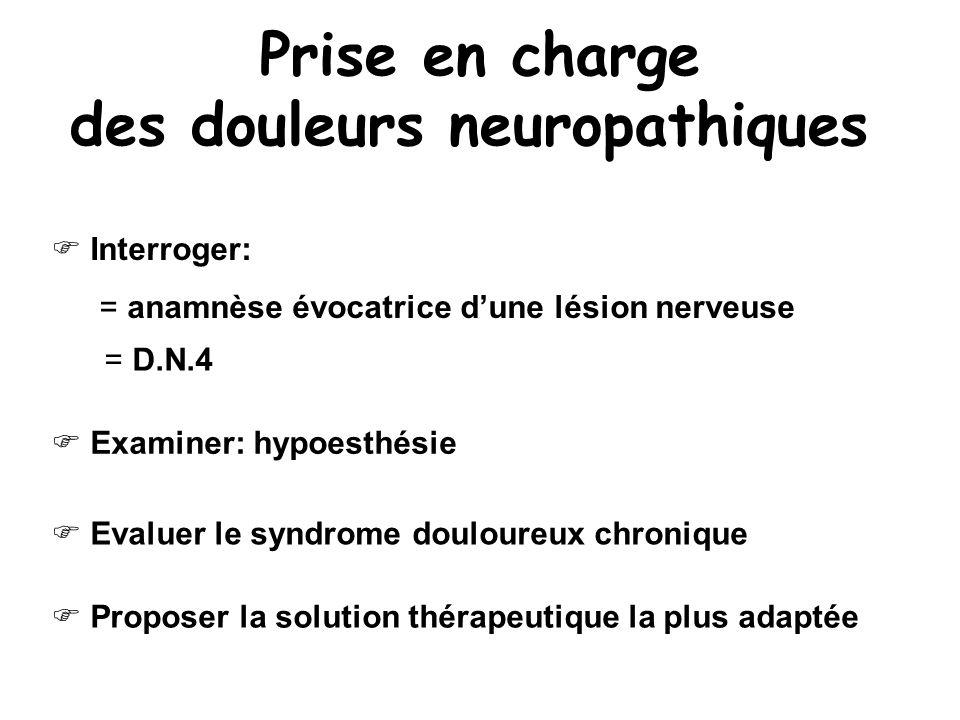 Prise en charge des douleurs neuropathiques Interroger: = anamnèse évocatrice dune lésion nerveuse = D.N.4 Examiner: hypoesthésie Evaluer le syndrome
