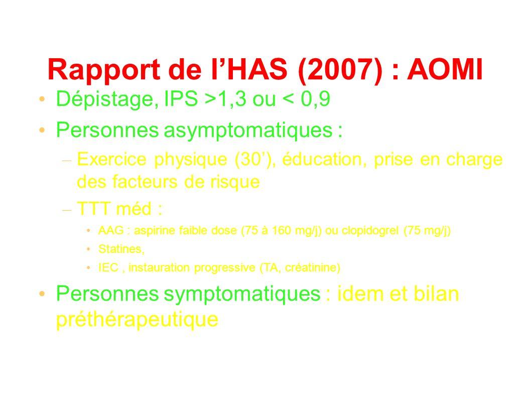 Rapport de lHAS (2007) : AOMI Dépistage, IPS >1,3 ou < 0,9 Personnes asymptomatiques : – Exercice physique (30), éducation, prise en charge des facteurs de risque – TTT méd : AAG : aspirine faible dose (75 à 160 mg/j) ou clopidogrel (75 mg/j) Statines, IEC, instauration progressive (TA, créatinine) Personnes symptomatiques : idem et bilan préthérapeutique