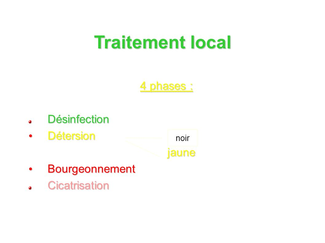 Traitement local 4 phases : Désinfection Détersion no Détersion no jaune jaune Bourgeonnement BourgeonnementCicatrisation noir