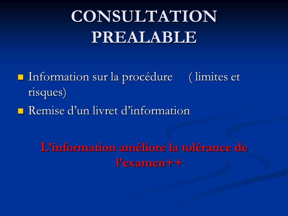 CONSULTATION PREALABLE Information sur la procédure ( limites et risques) Information sur la procédure ( limites et risques) Remise dun livret dinform