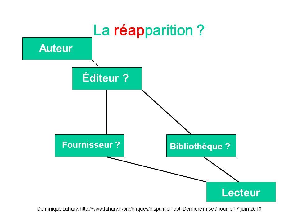 Dominique Lahary.http://www.lahary.fr/pro/briques/disparition.ppt.
