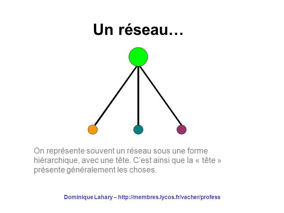 Dominique Lahary – http://membres.lycos.fr/vacher/profess Un réseau… On représente souvent un réseau sous une forme hiérarchique, avec une tête. Cest