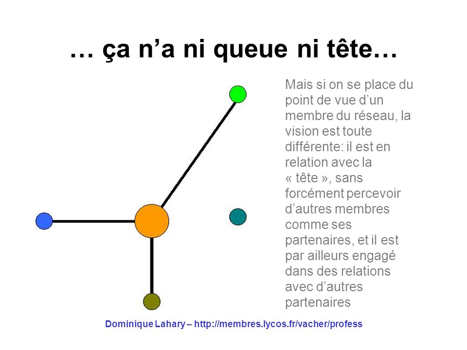 Dominique Lahary – http://membres.lycos.fr/vacher/profess … ça na ni queue ni tête… Mais si on se place du point de vue dun membre du réseau, la visio