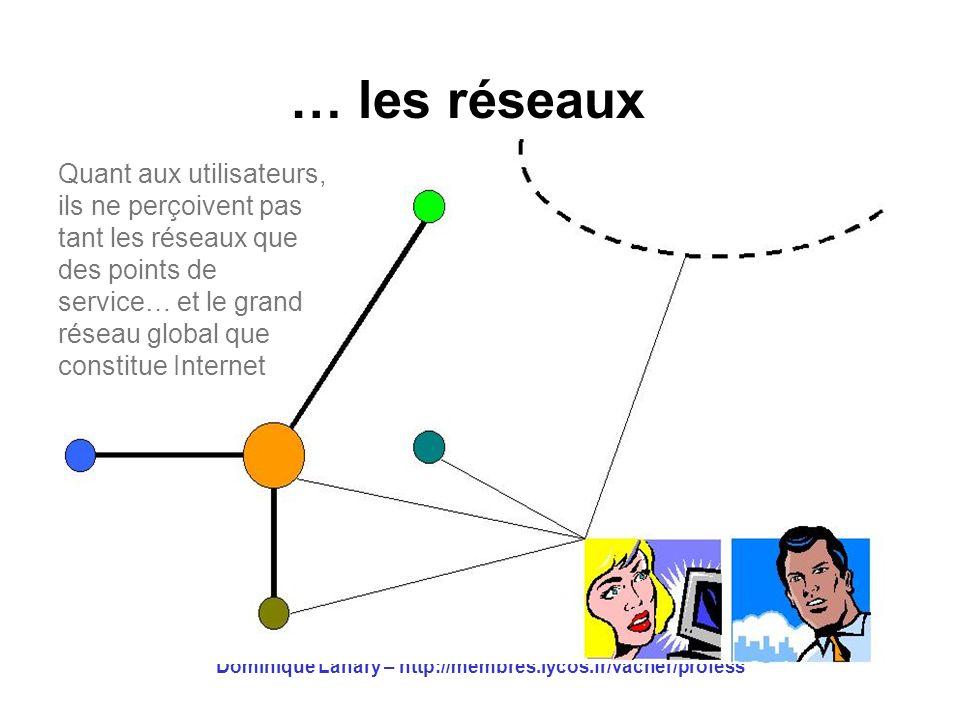 Dominique Lahary – http://membres.lycos.fr/vacher/profess … les réseaux Quant aux utilisateurs, ils ne perçoivent pas tant les réseaux que des points