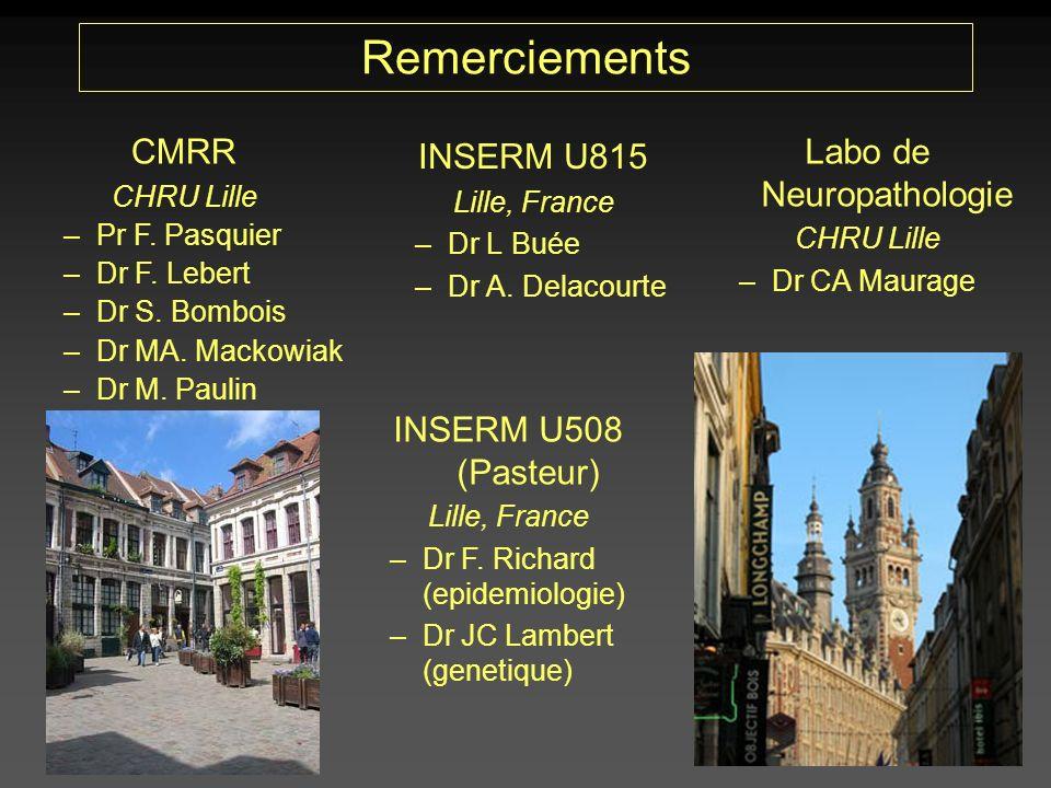 Remerciements INSERM U815 Lille, France –Dr L Buée –Dr A. Delacourte CMRR CHRU Lille –Pr F. Pasquier –Dr F. Lebert –Dr S. Bombois –Dr MA. Mackowiak –D