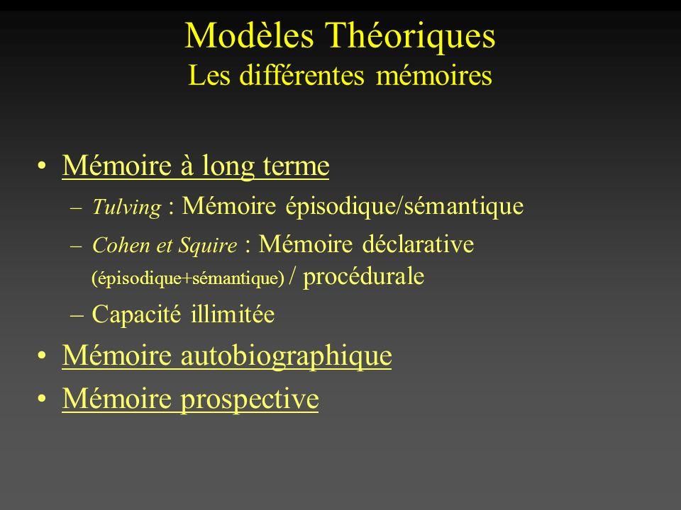 Modèles Théoriques Les différentes mémoires Mémoire à long terme –Tulving : Mémoire épisodique/sémantique –Cohen et Squire : Mémoire déclarative (épis
