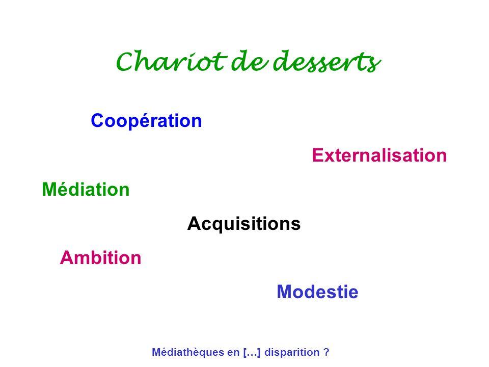 Médiathèques en […] disparition ? Chariot de desserts Coopération Externalisation Médiation Acquisitions Ambition Modestie