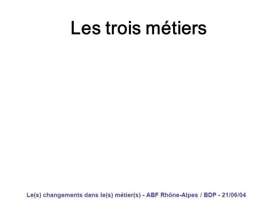 Le(s) changements dans le(s) métier(s) - ABF Rhône-Alpes / BDP - 21/06/04 Les trois métiers