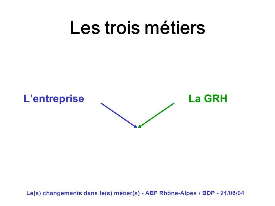 Le(s) changements dans le(s) métier(s) - ABF Rhône-Alpes / BDP - 21/06/04 Les trois métiers Lentreprise La GRH