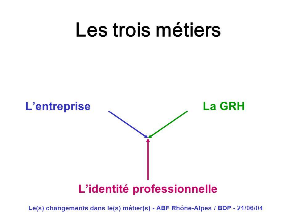 Le(s) changements dans le(s) métier(s) - ABF Rhône-Alpes / BDP - 21/06/04 Les trois métiers Lentreprise La GRH Lidentité professionnelle