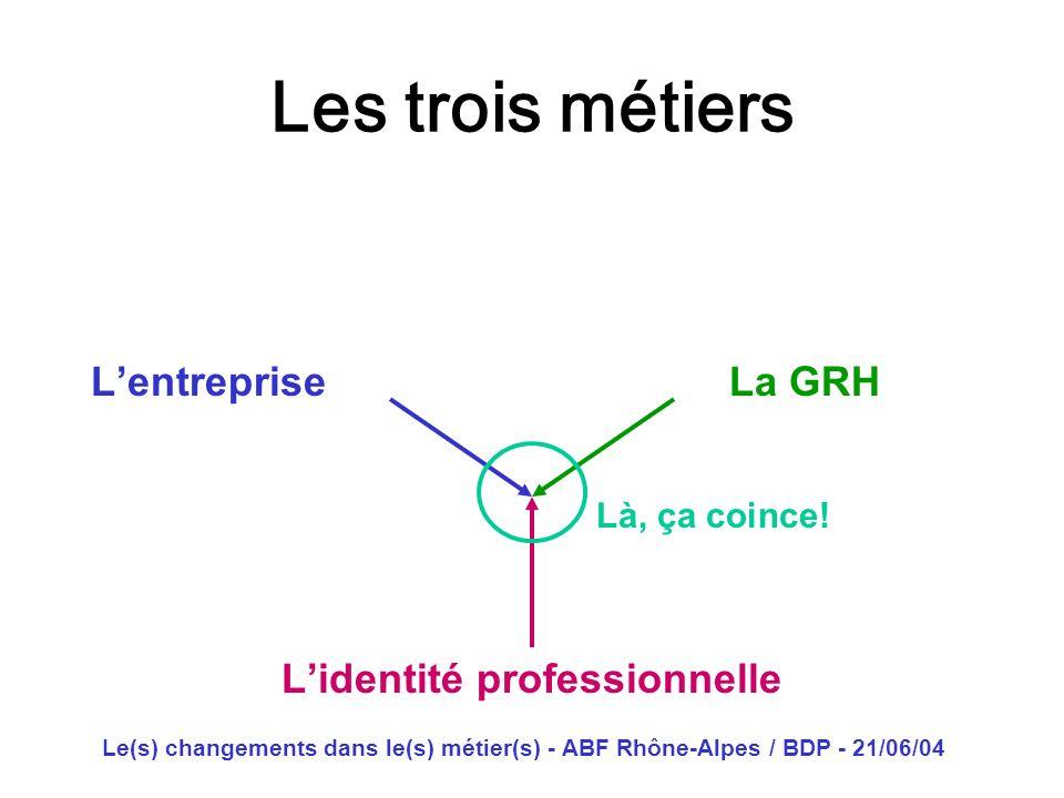Le(s) changements dans le(s) métier(s) - ABF Rhône-Alpes / BDP - 21/06/04 Les trois métiers Lentreprise La GRH Lidentité professionnelle Là, ça coince