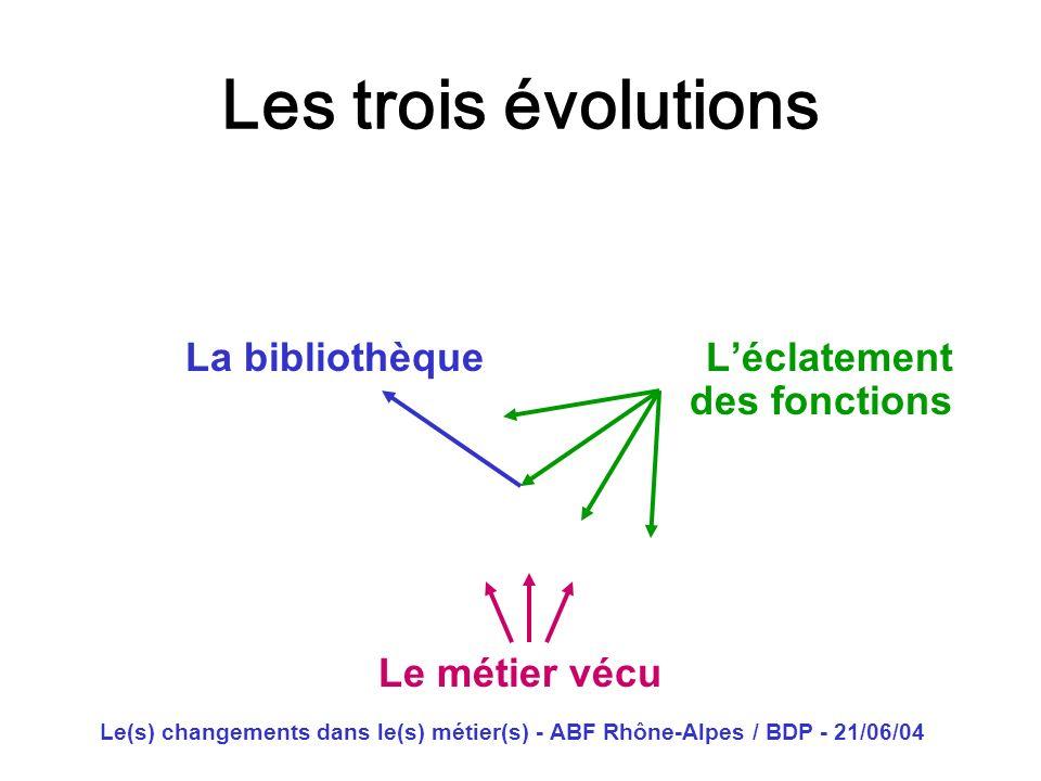 Le(s) changements dans le(s) métier(s) - ABF Rhône-Alpes / BDP - 21/06/04 Les trois évolutions La bibliothèque Léclatement des fonctions Le métier véc