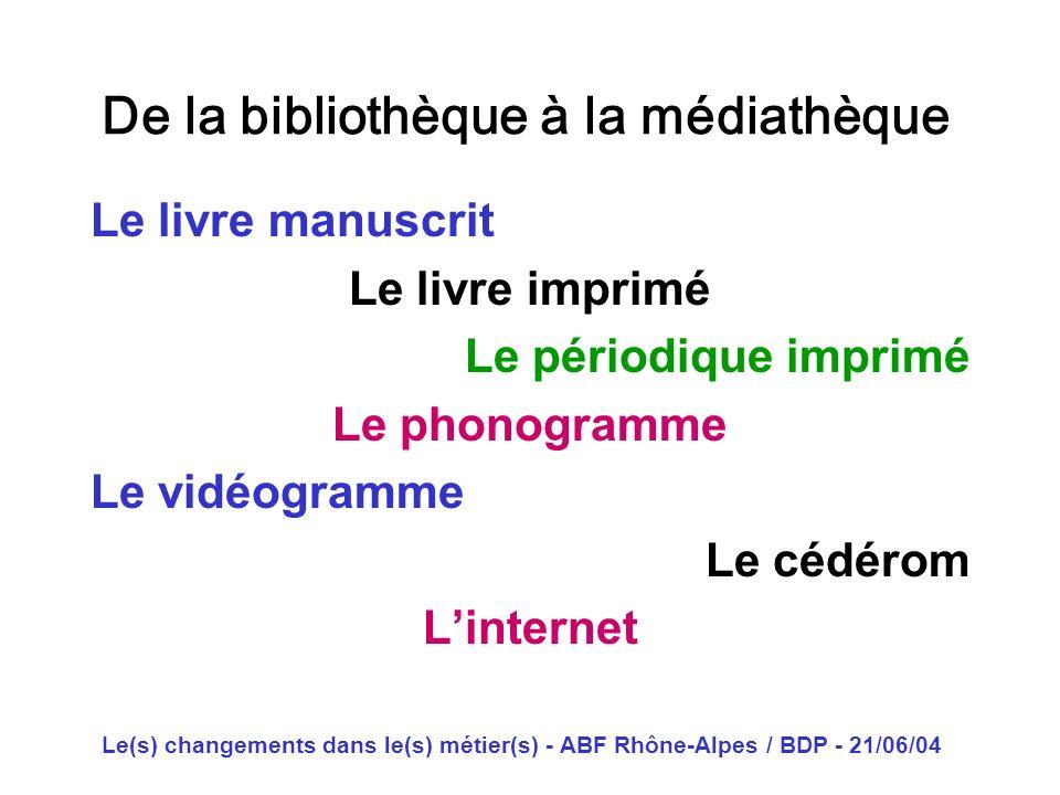 Le(s) changements dans le(s) métier(s) - ABF Rhône-Alpes / BDP - 21/06/04 De la bibliothèque à la médiathèque Le livre manuscrit Le livre imprimé Le p