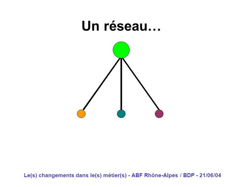 Le(s) changements dans le(s) métier(s) - ABF Rhône-Alpes / BDP - 21/06/04 Un réseau…