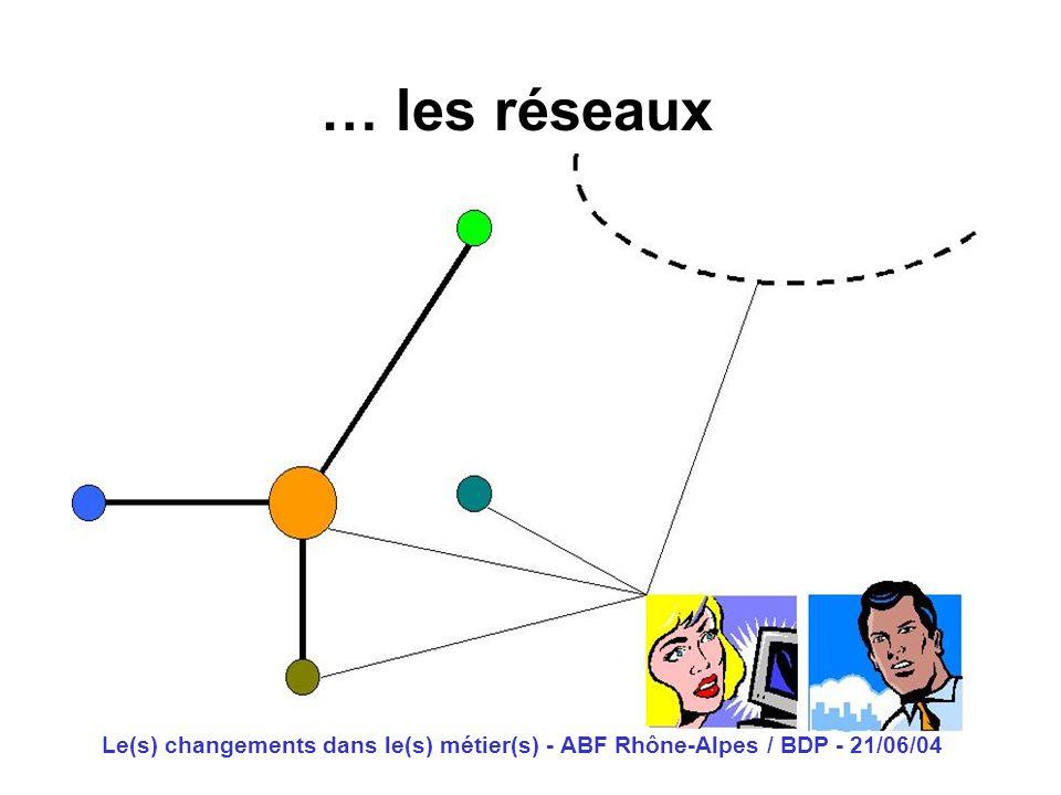 Le(s) changements dans le(s) métier(s) - ABF Rhône-Alpes / BDP - 21/06/04 … les réseaux