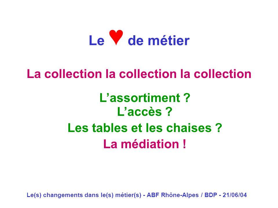 Le(s) changements dans le(s) métier(s) - ABF Rhône-Alpes / BDP - 21/06/04 La collection la collection la collection Le de métier Lassortiment ? Laccès