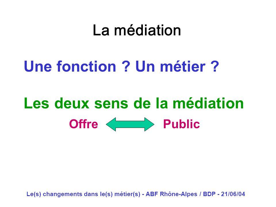 Le(s) changements dans le(s) métier(s) - ABF Rhône-Alpes / BDP - 21/06/04 La médiation Une fonction ? Un métier ? Les deux sens de la médiation Offre