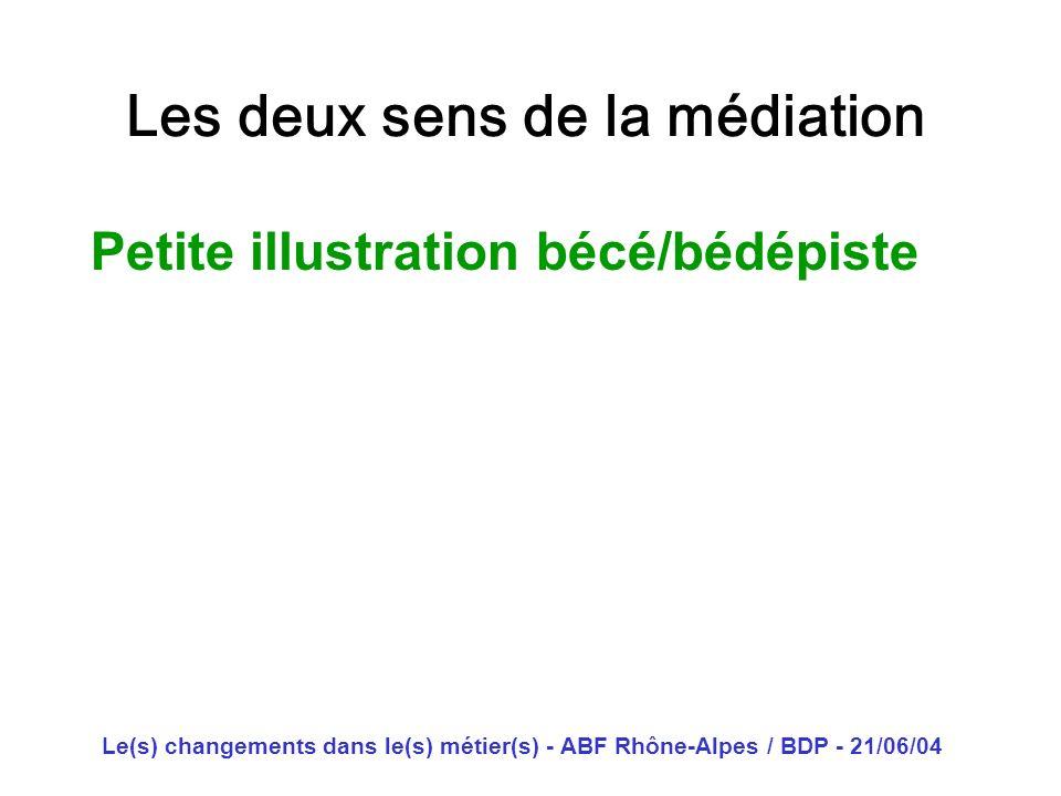 Le(s) changements dans le(s) métier(s) - ABF Rhône-Alpes / BDP - 21/06/04 Les deux sens de la médiation Petite illustration bécé/bédépiste