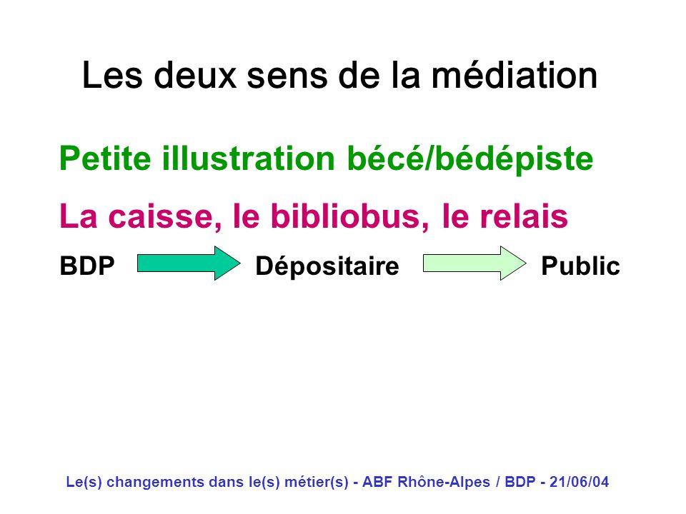 Le(s) changements dans le(s) métier(s) - ABF Rhône-Alpes / BDP - 21/06/04 Les deux sens de la médiation Petite illustration bécé/bédépiste La caisse,