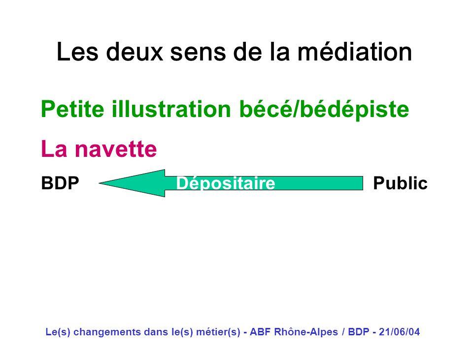 Le(s) changements dans le(s) métier(s) - ABF Rhône-Alpes / BDP - 21/06/04 Les deux sens de la médiation Petite illustration bécé/bédépiste La navette