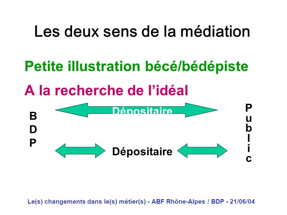 Le(s) changements dans le(s) métier(s) - ABF Rhône-Alpes / BDP - 21/06/04 Les deux sens de la médiation Petite illustration bécé/bédépiste A la recher